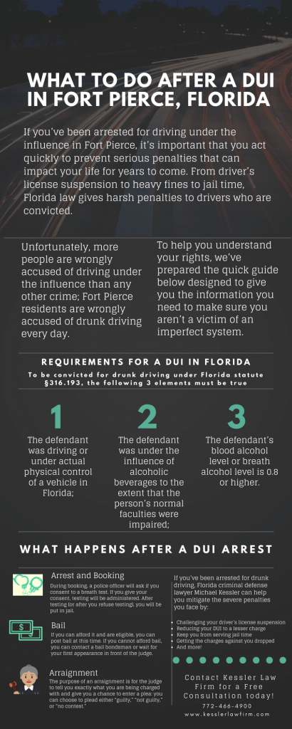 next steps after a dui arrest